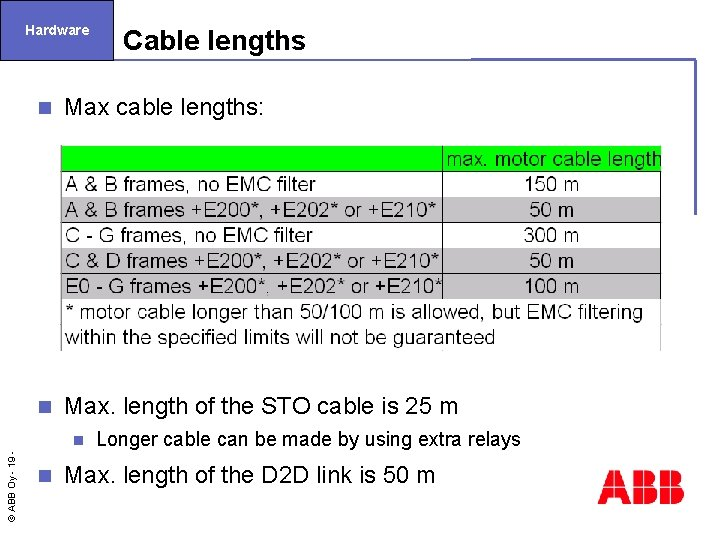 Hardware n Max cable lengths: n Max. length of the STO cable is 25