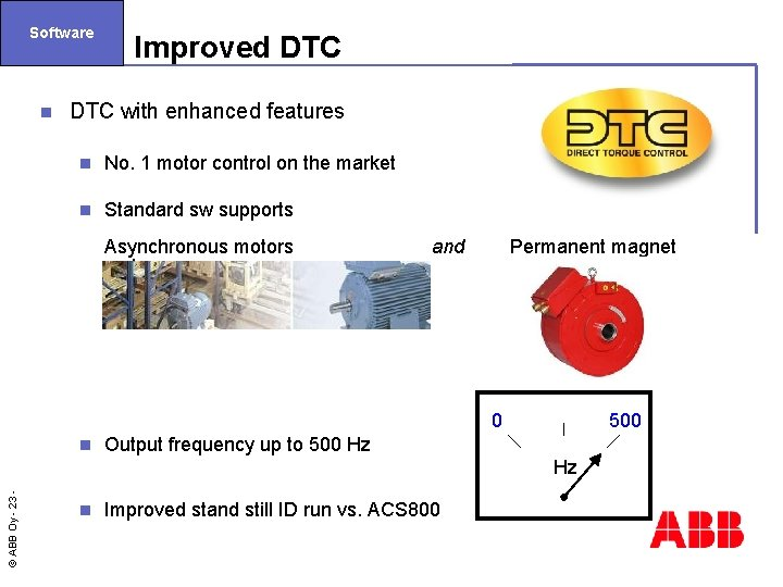 Software n Improved DTC with enhanced features n No. 1 motor control on the