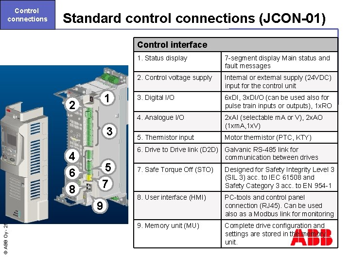 Control connections Standard control connections (JCON-01) Control interface 1 2 3 4 6 8