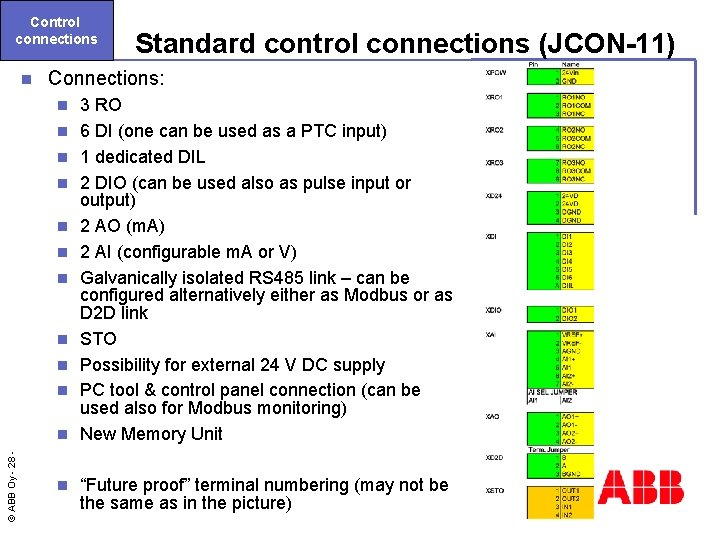 Control connections n Connections: n n n © ABB Oy - 28 Standard control