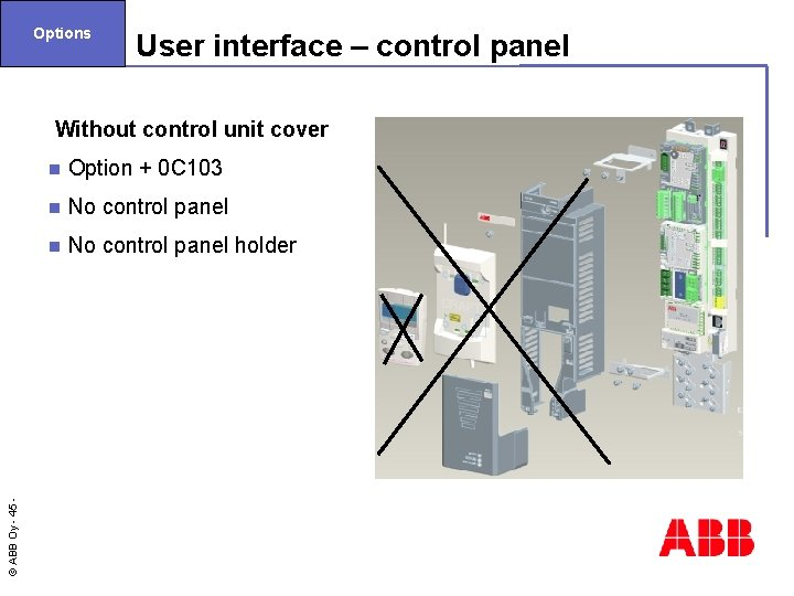 Options User interface – control panel Without control unit cover n Option + 0