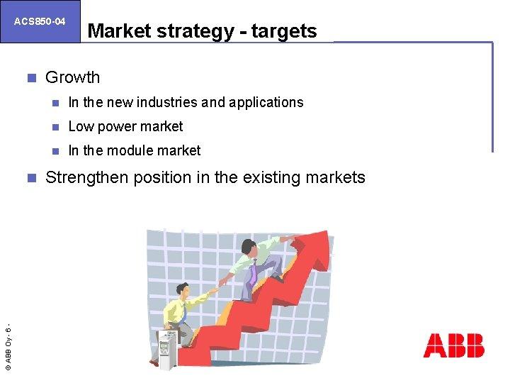ACS 850 -04 n © ABB Oy - 6 n Market strategy - targets