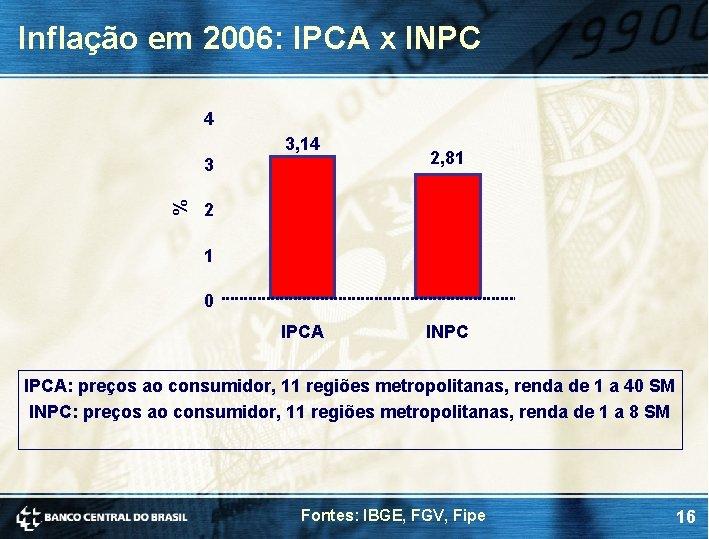 Inflação em 2006: IPCA x INPC 4 3, 14 % 3 2, 81 2