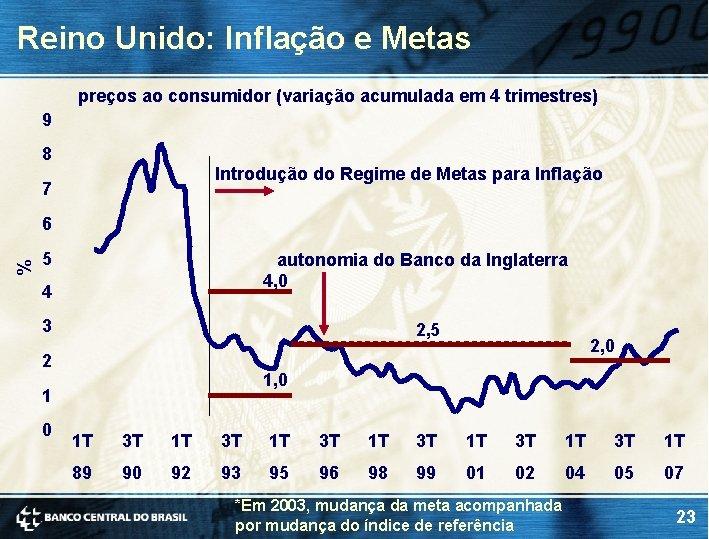 Reino Unido: Inflação e Metas preços ao consumidor (variação acumulada em 4 trimestres) 9