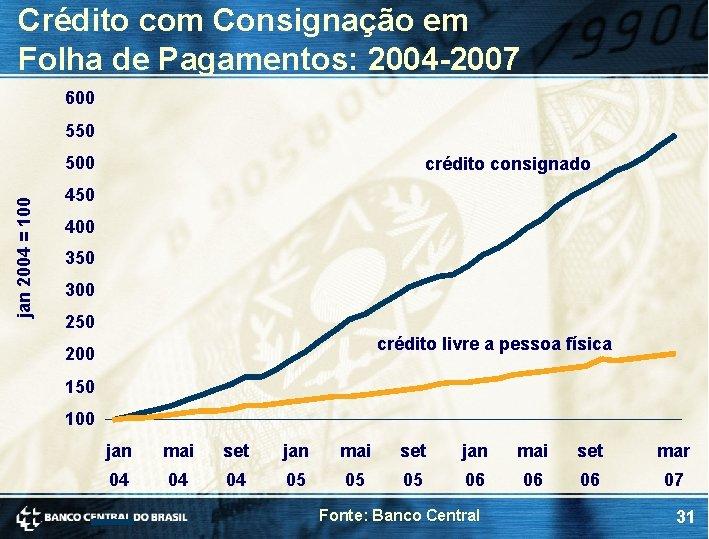 Crédito com Consignação em Folha de Pagamentos: 2004 -2007 600 550 jan 2004 =