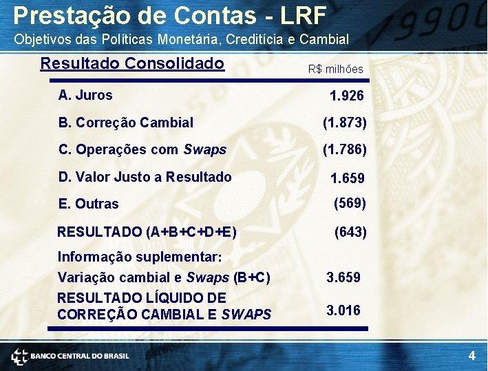 Prestação de Contas - LRF Objetivos das Políticas Monetária, Creditícia e Cambial Resultado Consolidado
