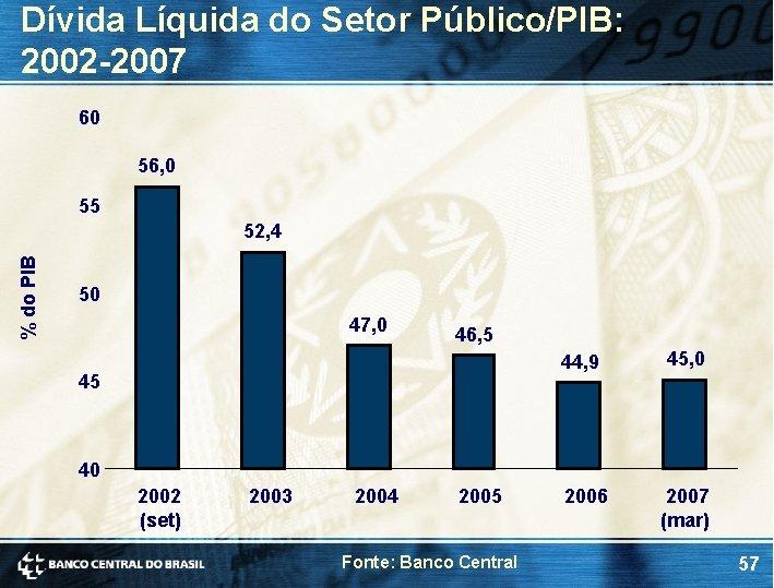 Dívida Líquida do Setor Público/PIB: 2002 -2007 60 56, 0 55 % do PIB