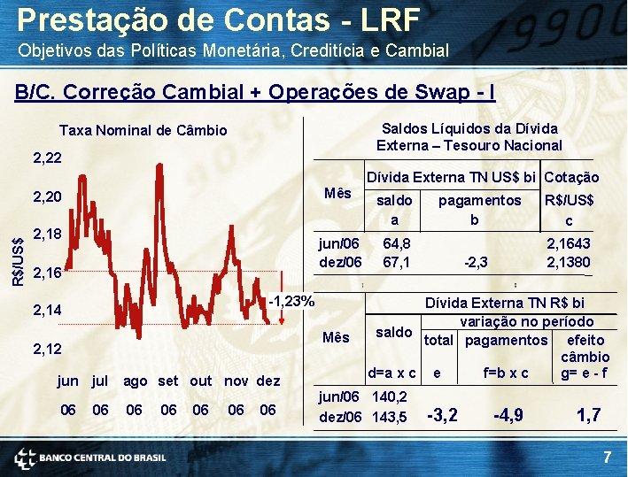 Prestação de Contas - LRF Objetivos das Políticas Monetária, Creditícia e Cambial B/C. Correção