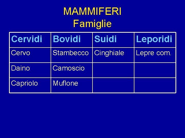MAMMIFERI Famiglie Cervidi Bovidi Suidi Cervo Stambecco Cinghiale Daino Camoscio Capriolo Muflone Leporidi Lepre