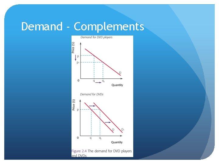 Demand - Complements
