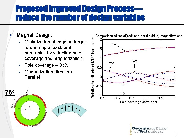 Proposed Improved Design Process— reduce the number of design variables • Magnet Design: Minimization