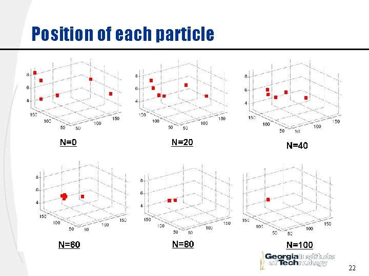Position of each particle 22