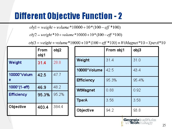 Different Objective Function - 2 Weight From obj 1 obj 2 31. 4 28.