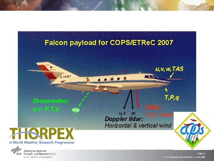 Falcon payload for COPS/ETRe. C 2007 u, v, w, TAS Dropsondes: u, v, P,