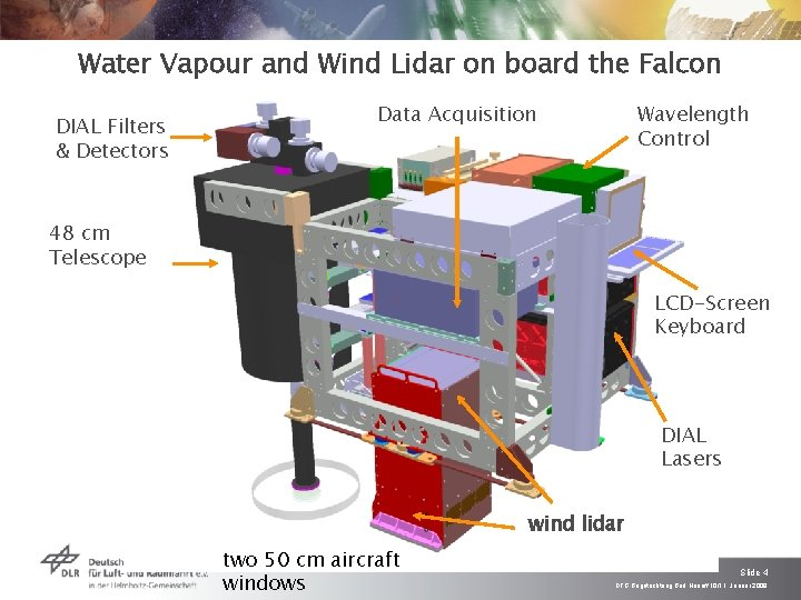 Water Vapour and Wind Lidar on board the Falcon DIAL Filters & Detectors Data