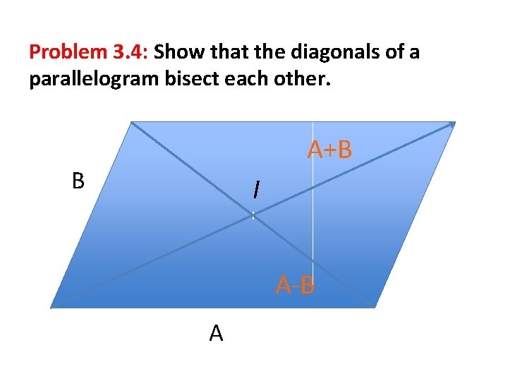 Problem 3. 4: Show that the diagonals of a parallelogram bisect each other. A+B