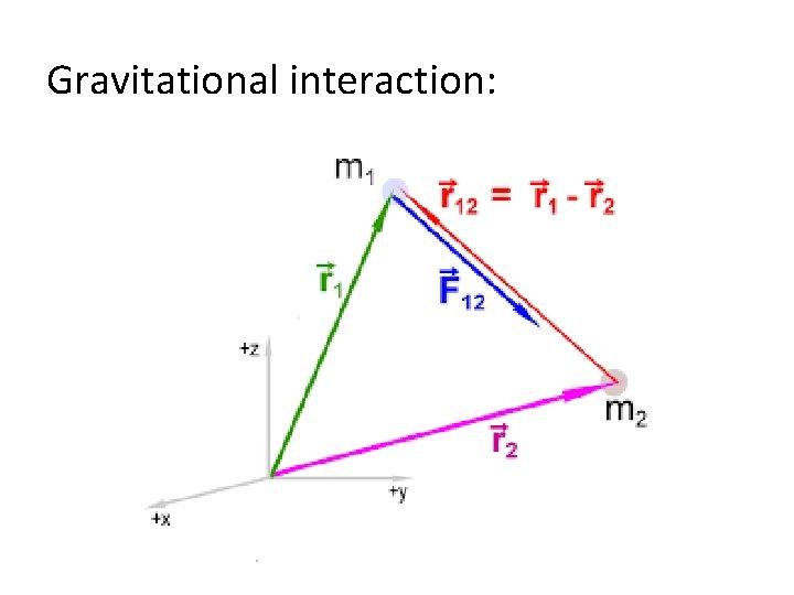 Gravitational interaction: