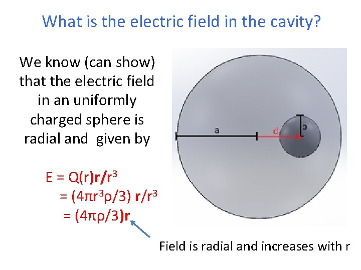 What is the electric field in the cavity? We know (can show) that the