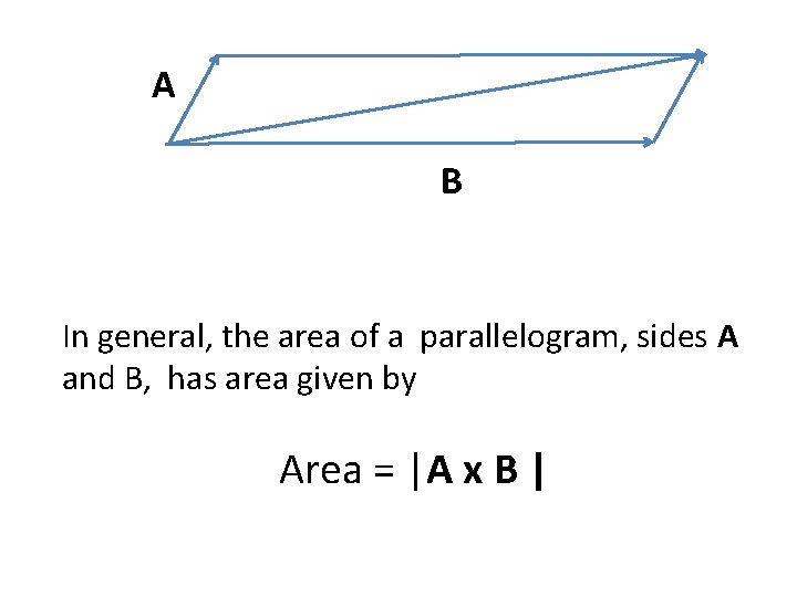 A B In general, the area of a parallelogram, sides A and B, has