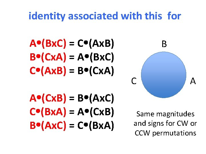 identity associated with this for A (Bx. C) = C (Ax. B) B (Cx.