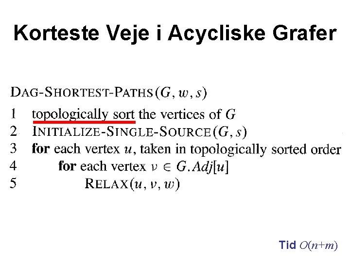 Korteste Veje i Acycliske Grafer Tid O(n+m)