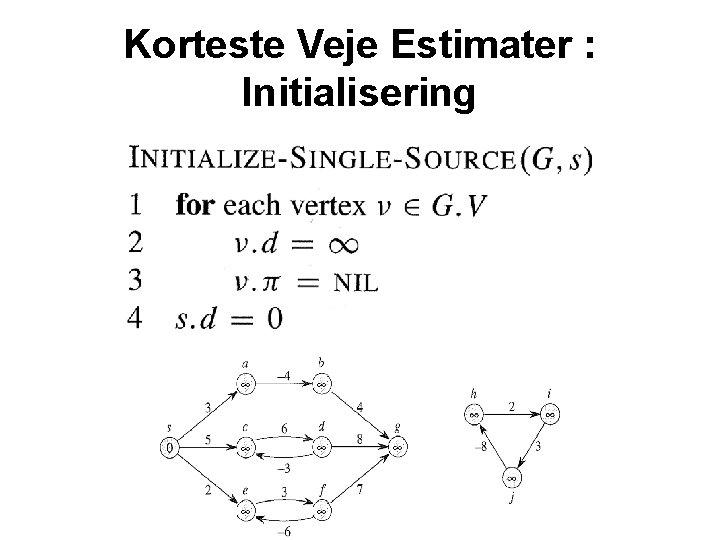 Korteste Veje Estimater : Initialisering