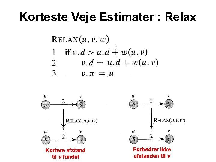 Korteste Veje Estimater : Relax Kortere afstand til v fundet Forbedrer ikke afstanden til