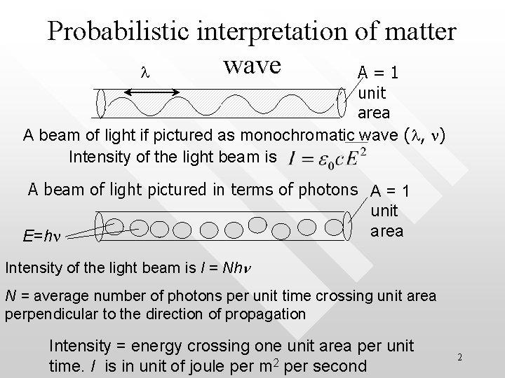 Probabilistic interpretation of matter wave l A=1 unit area A beam of light if