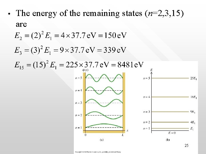• The energy of the remaining states (n=2, 3, 15) are 25