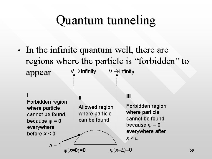 Quantum tunneling • In the infinite quantum well, there are regions where the particle