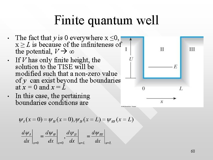 Finite quantum well • • • The fact that y is 0 everywhere x