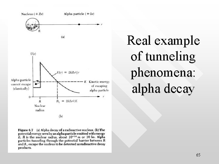 Real example of tunneling phenomena: alpha decay 65