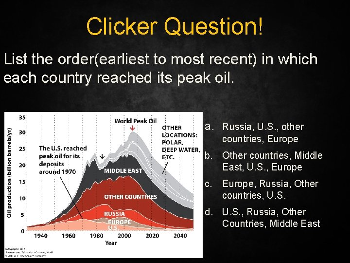 Clicker Question! List the order(earliest to most recent) in which each country reached its