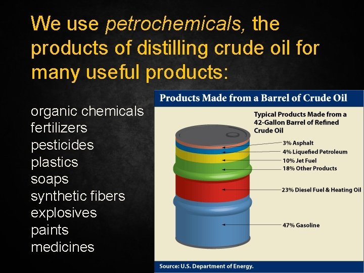 We use petrochemicals, the products of distilling crude oil for many useful products: organic