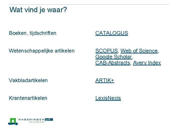 Wat vind je waar? Boeken, tijdschriften CATALOGUS Wetenschappelijke artikelen SCOPUS, Web of Science, Google