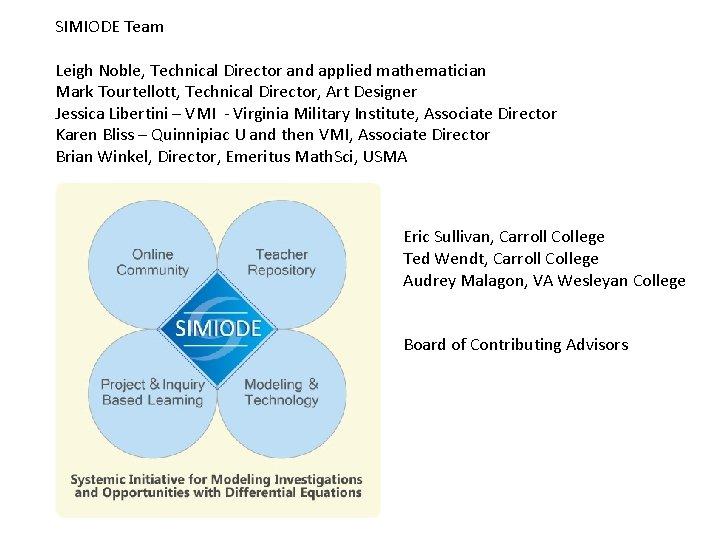 SIMIODE Team Leigh Noble, Technical Director and applied mathematician Mark Tourtellott, Technical Director, Art