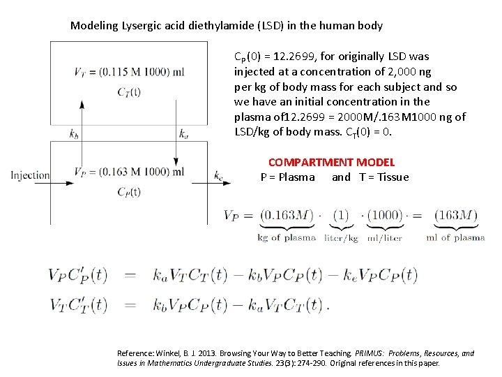 Modeling Lysergic acid diethylamide (LSD) in the human body CP (0) = 12. 2699,