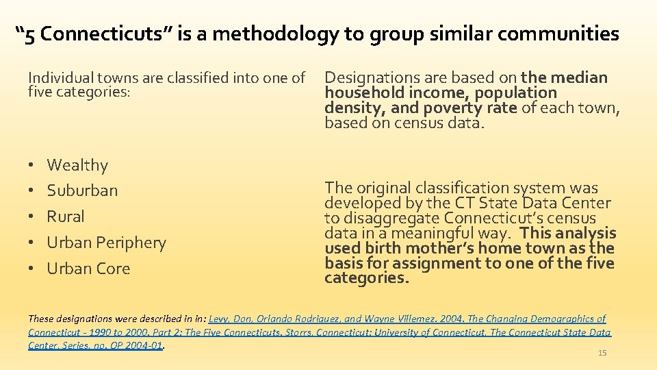 """"""" 5 Connecticuts"""" is a methodology to group similar communities Individual towns are classified"""
