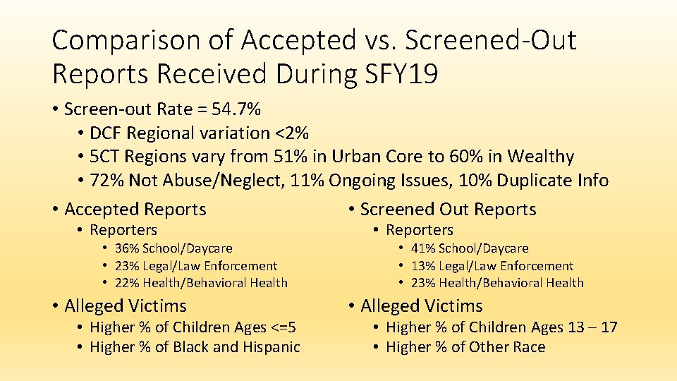 Comparison of Accepted vs. Screened-Out Reports Received During SFY 19 • Screen-out Rate =