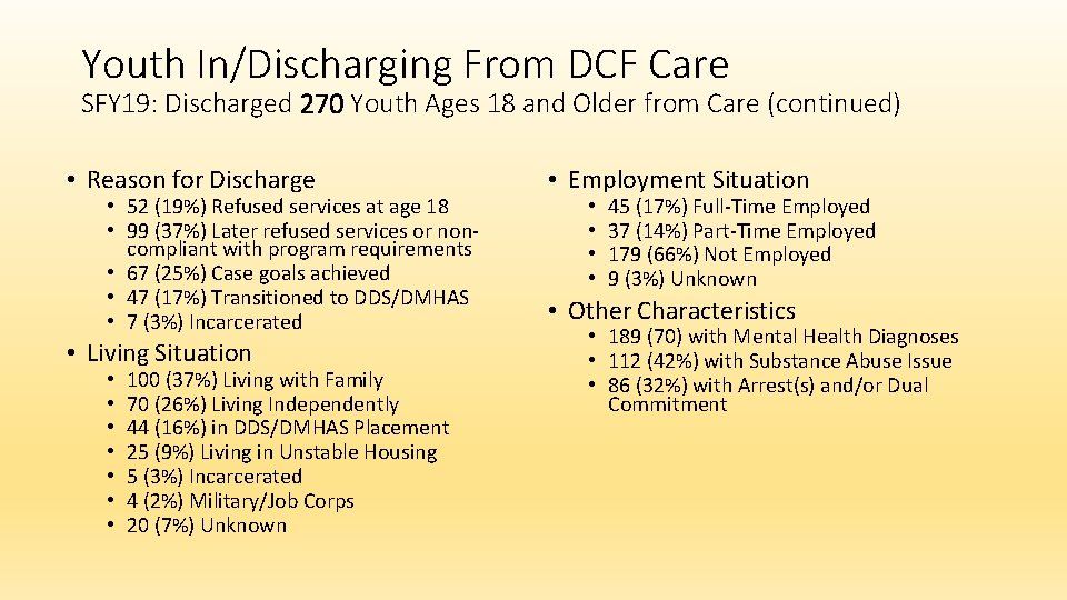 Youth In/Discharging From DCF Care SFY 19: Discharged 270 Youth Ages 18 and Older