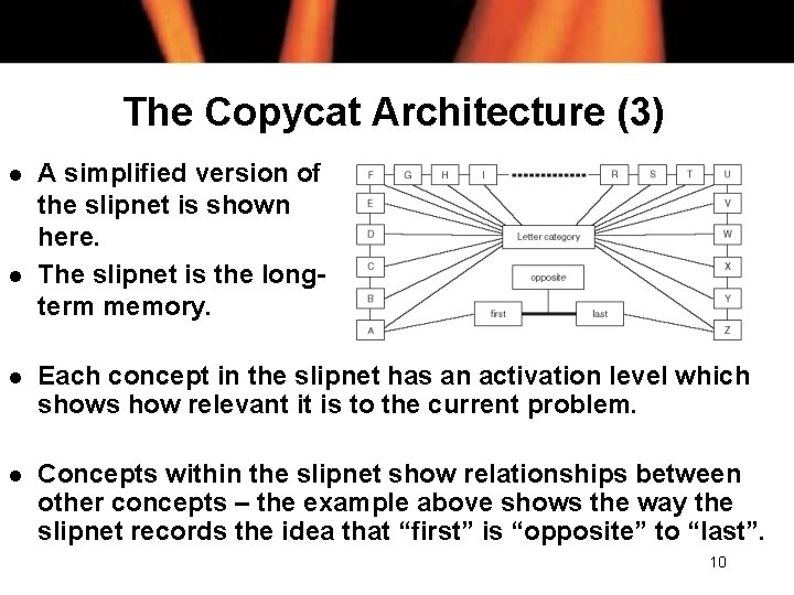 The Copycat Architecture (3) l l A simplified version of the slipnet is shown