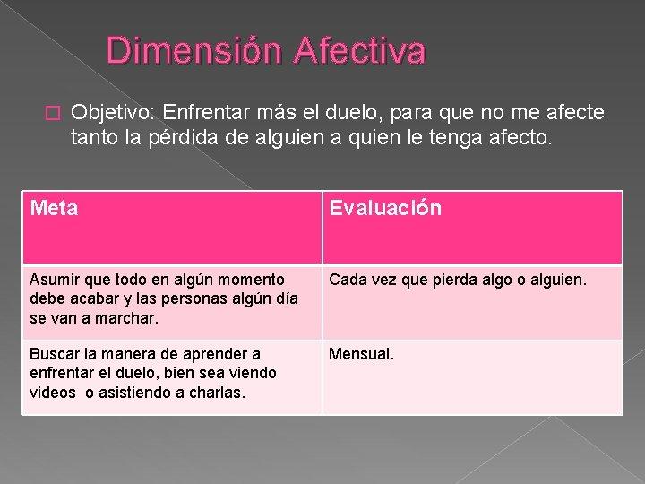 Dimensión Afectiva � Objetivo: Enfrentar más el duelo, para que no me afecte tanto