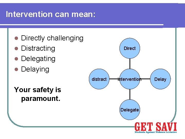 Intervention can mean: Directly challenging l Distracting l Delegating l Delaying l Direct distract