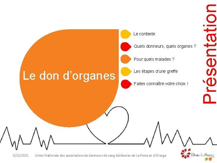 Quels donneurs, quels organes ? Pour quels malades ? Le don d'organes 3/10/2021 Les