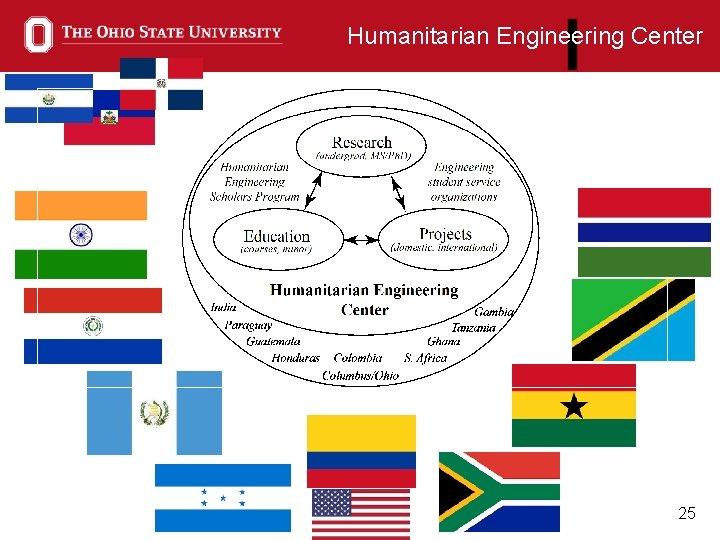 Humanitarian Engineering Center 25