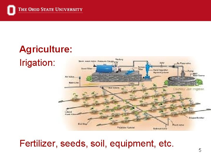Agriculture: Irigation: Fertilizer, seeds, soil, equipment, etc. 5