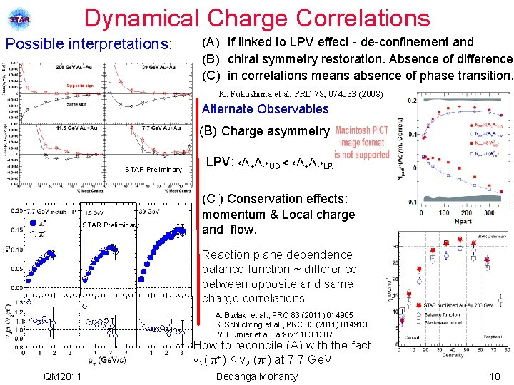Dynamical Charge Correlations Possible interpretations: (A) If linked to LPV effect - de-confinement and