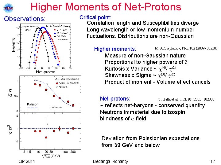 Higher Moments of Net-Protons Observations: Critical point: Correlation length and Susceptibilities diverge Long wavelength