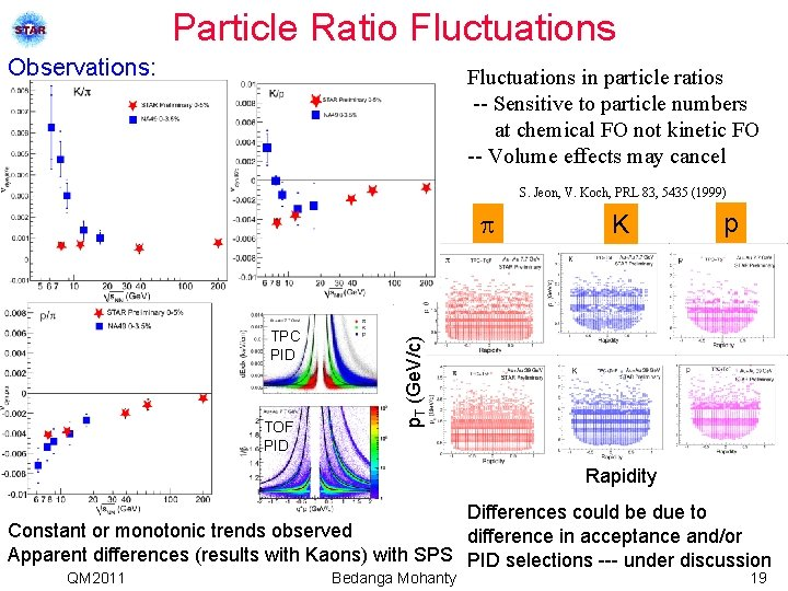 Particle Ratio Fluctuations Observations: Fluctuations in particle ratios -- Sensitive to particle numbers at
