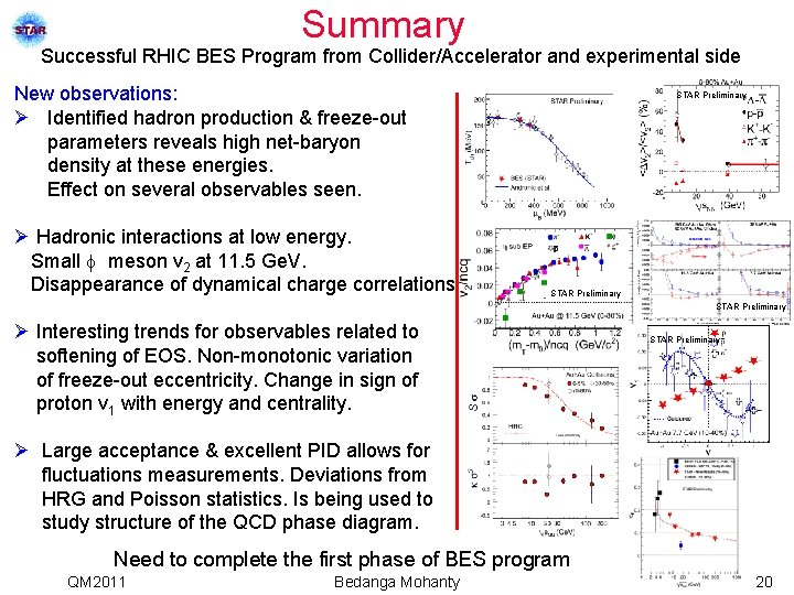 Summary Successful RHIC BES Program from Collider/Accelerator and experimental side New observations: Ø Identified